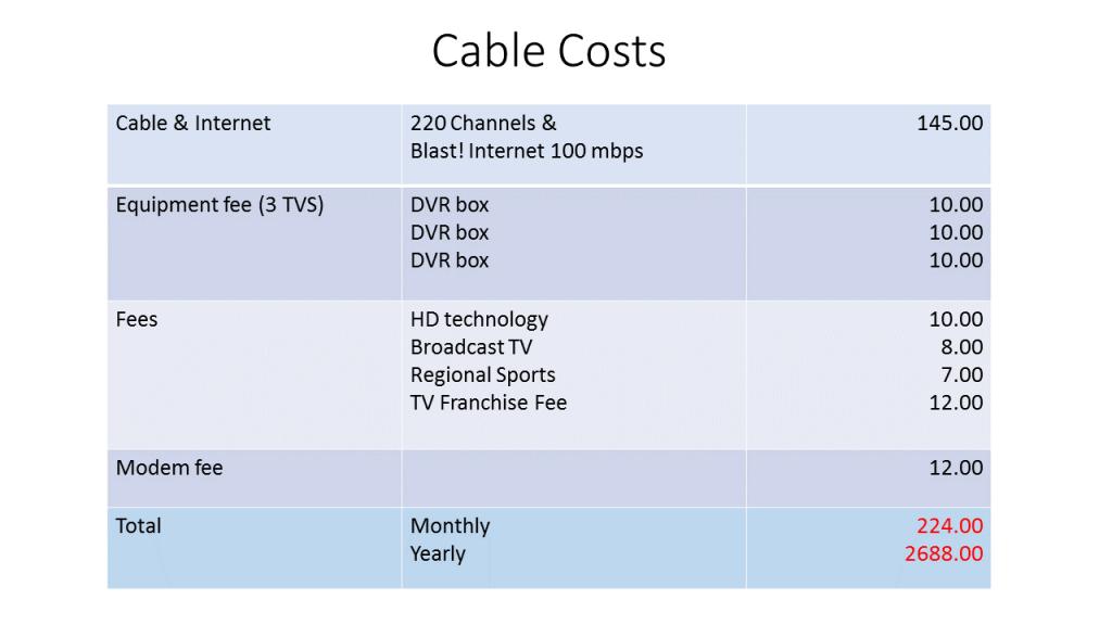 Cable comparison chart