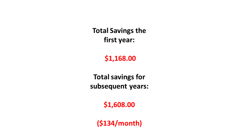 How much you can save when getting rid of cable.