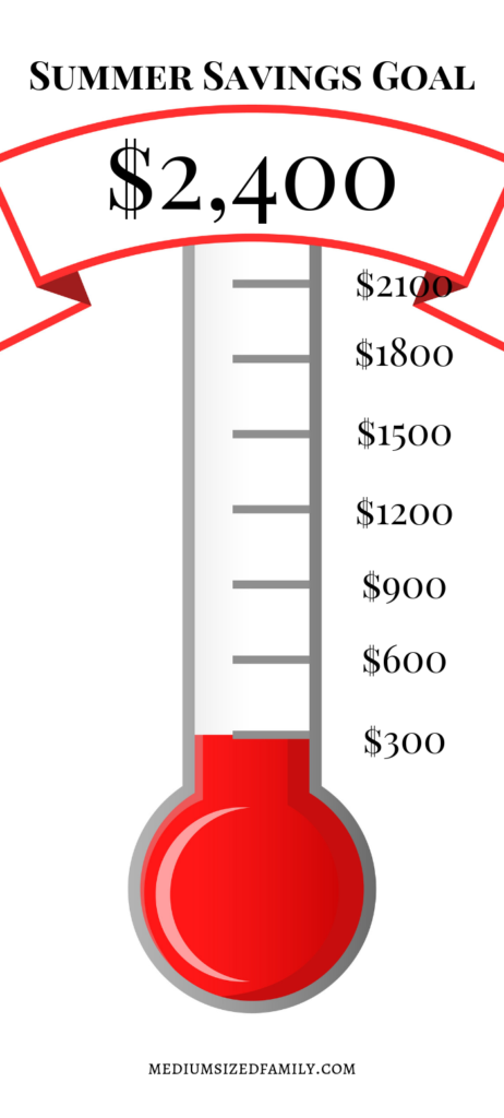 Tracking our savings until we reach our goal of $2,400